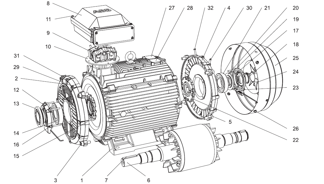 Exploded view of an ABB Motor: